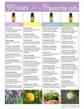 How to Use Essential Oils for DIY Shampoo and Conditioner