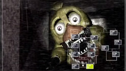 Five Nights at Freddy's 2 Mobile Game Tips and Tricks Guide