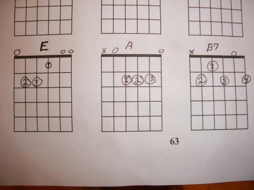 3 Chords for the Key of E, E,A, B7.