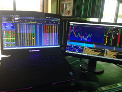 Learn How To Invest: Getting Started With Paper Trading