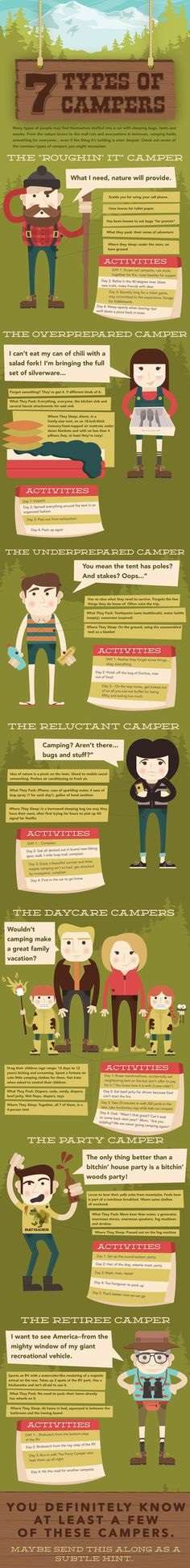 Check Out The Seven Types Of Camping.