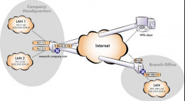 VPN Illustration