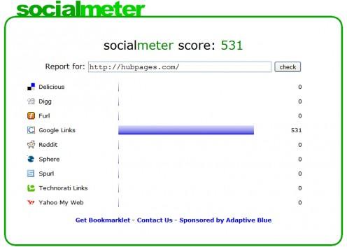 socialmeter.com results