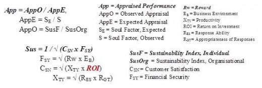 The Appraisal Model