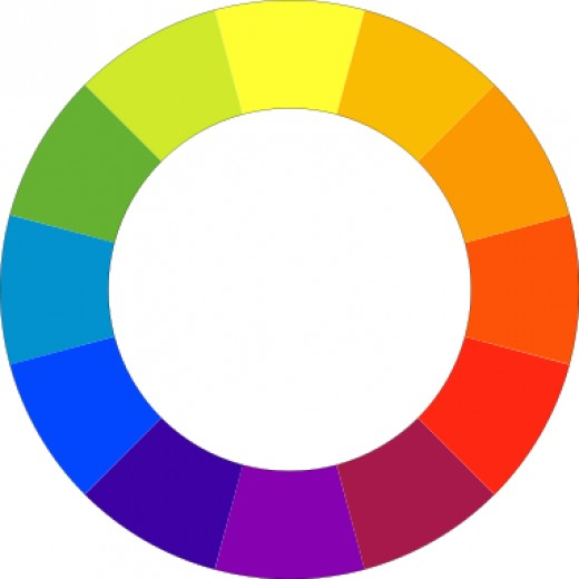 Colour Wheel (Courtesy en.wikipedia.org)