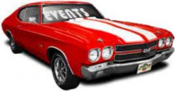 Muscle Car museums