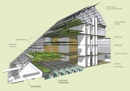 a vertical farm design