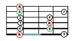 How to Improvise on Guitar with The Dorian Mode