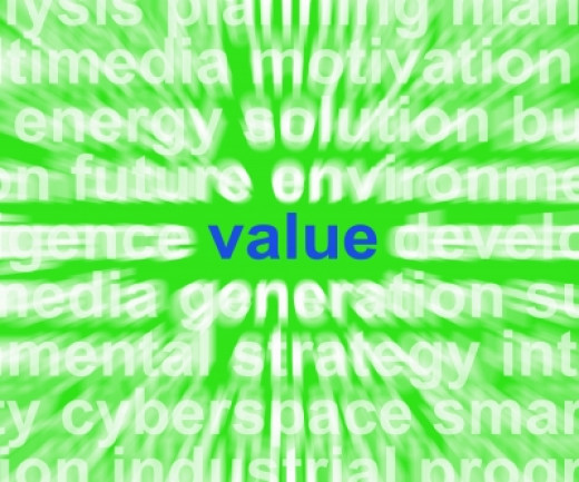 Customer Value is the Key to Profitability
