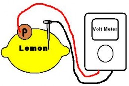 Connect to the Volt meter