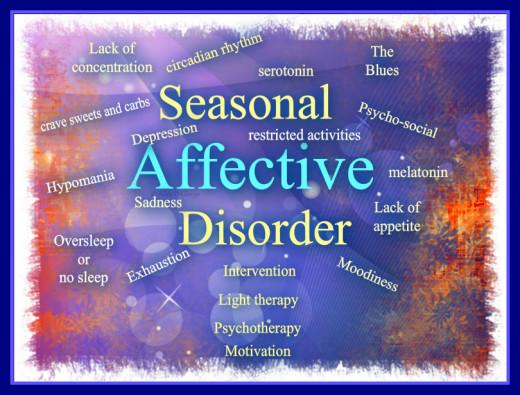 Seasonal Affective Disorder is treatable.