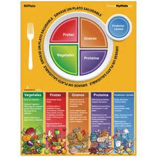 Decide upon the newer MyPlate system as your guiding force for better nutrition.