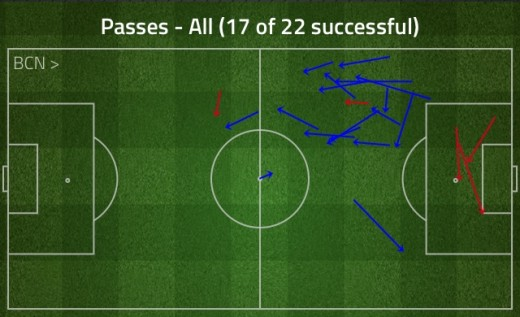 Munir's passes (vs Elche) - first match of the season