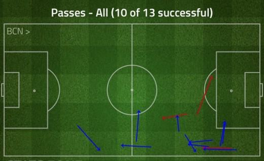 Munir's passes (vs Sociedad) - his most recent league match
