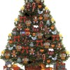 Different way to dress/ decorate your Christmas Tree