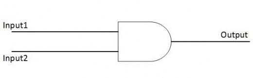 AND gate circuit symbol