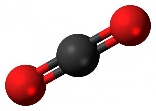 Carbon Dioxide Molecular Shape