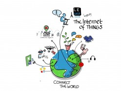 The Internet Of Things Has Arrived!