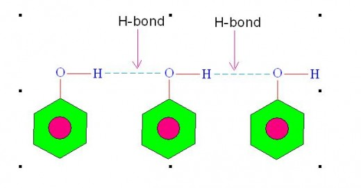 Dotted line shows hydrogen bonds among the molecules of phenol.