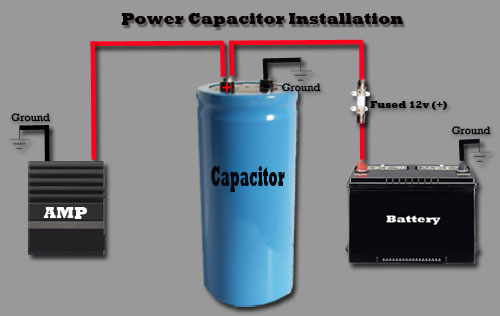 why car audio capacitors don t work axleaddict rh axleaddict com power capacitor car audio wiring car audio capacitor wiring diagram