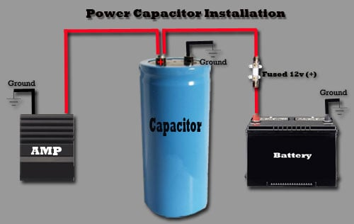 farad capacitor wiring tips electrical wiring power capacitor connection how to install a car audio capacitor
