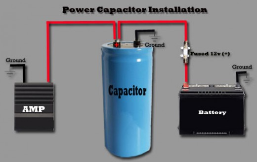 why car audio capacitors don t work axleaddict introduction