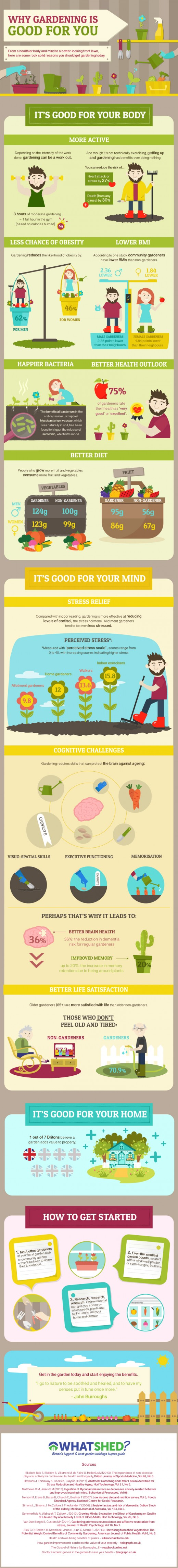 This awesome infographic is by WhatShed!