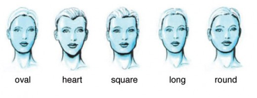 match face shape to hair styles how to find a hairstyle ...