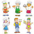 Food and Cooking Terms Meanings