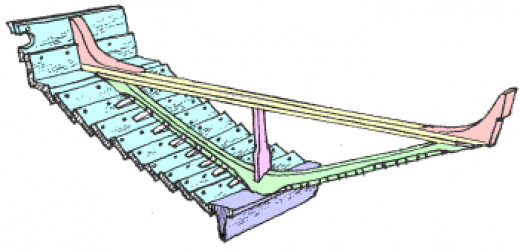 Cross-section of clinker building on a ship with the bracing struts shown where they would keep the framework together - not rigid, but able to take the buffeting seas as well as being moved overland between riverheads