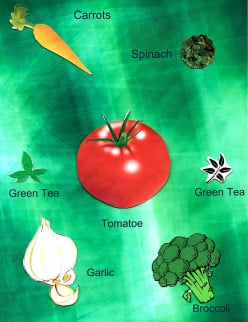 Cancer Fighting Vegetables, Green Tea and Garlic