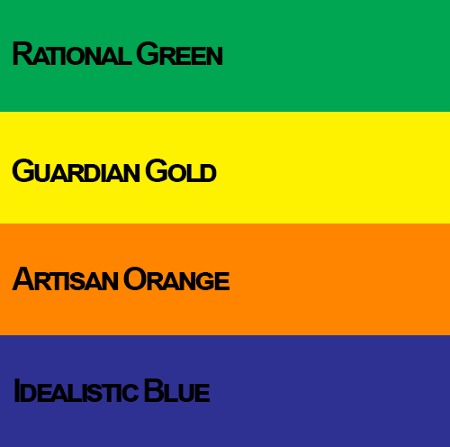 Personality Type Colors