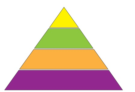 food pyramid (free clip art)
