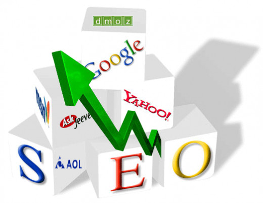 search engine optimization only way to better pagerank