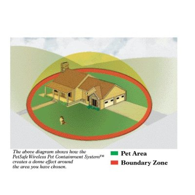 The PetSafe Wireless Containment System creates a dome around your chosen area, to keep your dog safe.