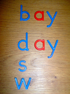 Letter patterns for dyslexics