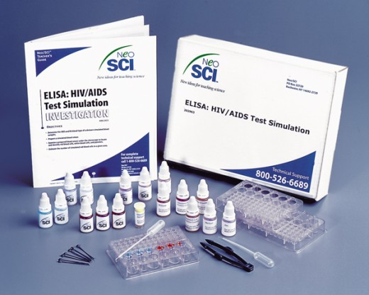 ELISA: HIV/AIDS Test Simulation