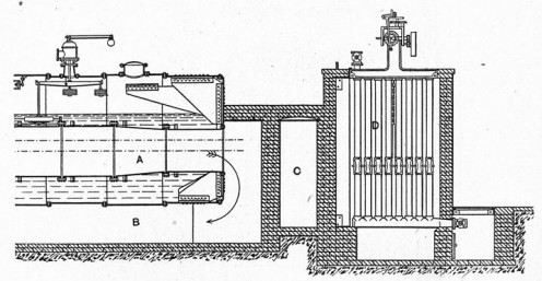 An old-fashioned boiler economizer