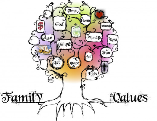 Knowing your family history makes a difference