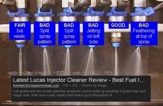 Lucas Fuel Injector Cleaner Demo