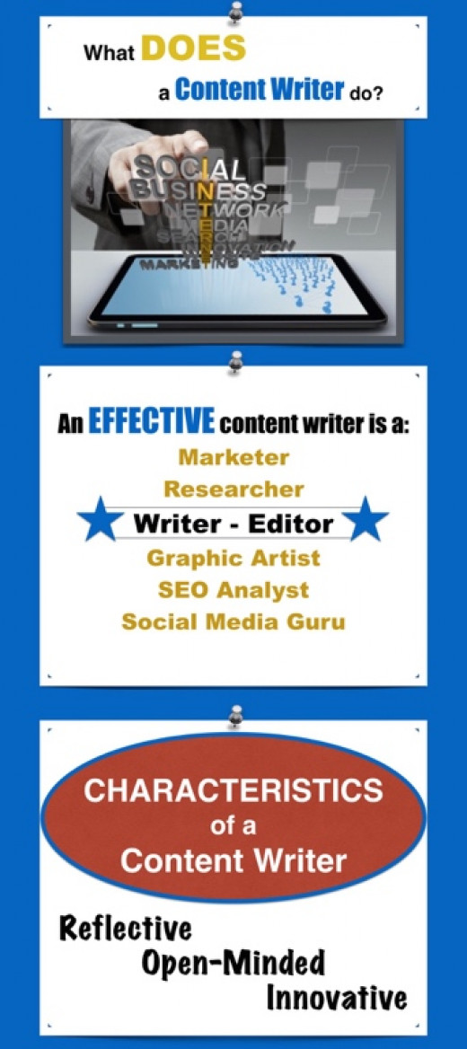 An experienced content writer provides effective, textual knowledge of an idea, product or brand.