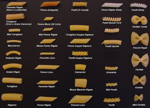 Types of short pasta