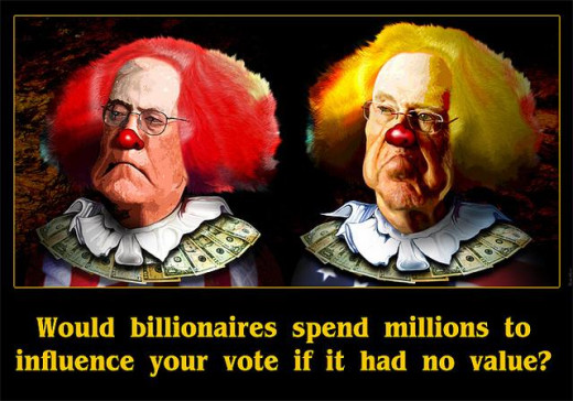The Koch Brothers, shown as they should be