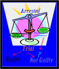 When did the presumption of innocence leave the American Juris Prudence System?