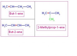 Lucid Guideline For I.U.P.A.C. Nomenclature Of Organic Compounds: Part-2: