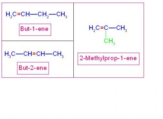See all have common molecular formula of C4H8, hence they are isomers. The first two are simple alkenes while third is a branched alkene.