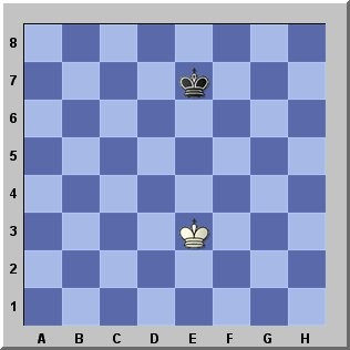 a draw position in chess