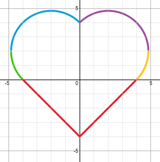 Basic Rectangular Coordinate Heart, Piece-wise Curve