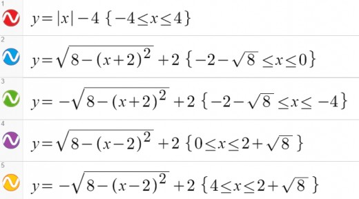 Five equations that generate a heart in Cartesian coordinates
