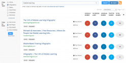 Review of BuzzSumo for Bloggers